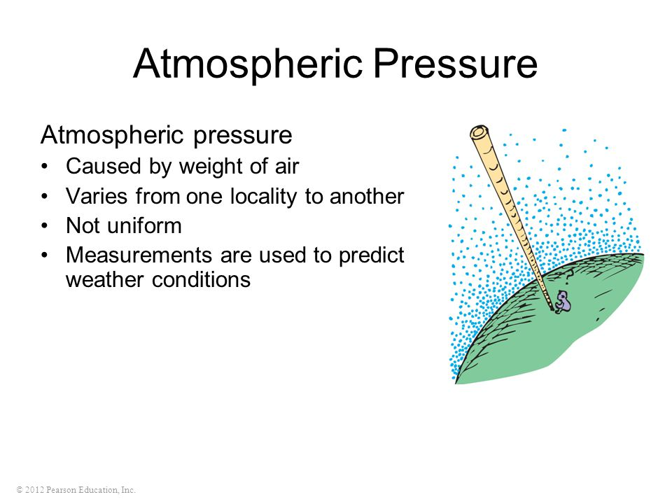 © 2012 Pearson Education, Inc. Atmospheric Pressure Atmospheric pressure Caused by weight of air Varies from one locality to another Not uniform Measu
