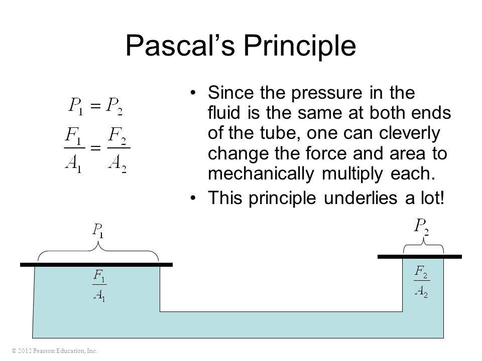 © 2012 Pearson Education, Inc. Pascal's Principle Since the pressure in the fluid is the same at both ends of the tube, one can cleverly change the fo