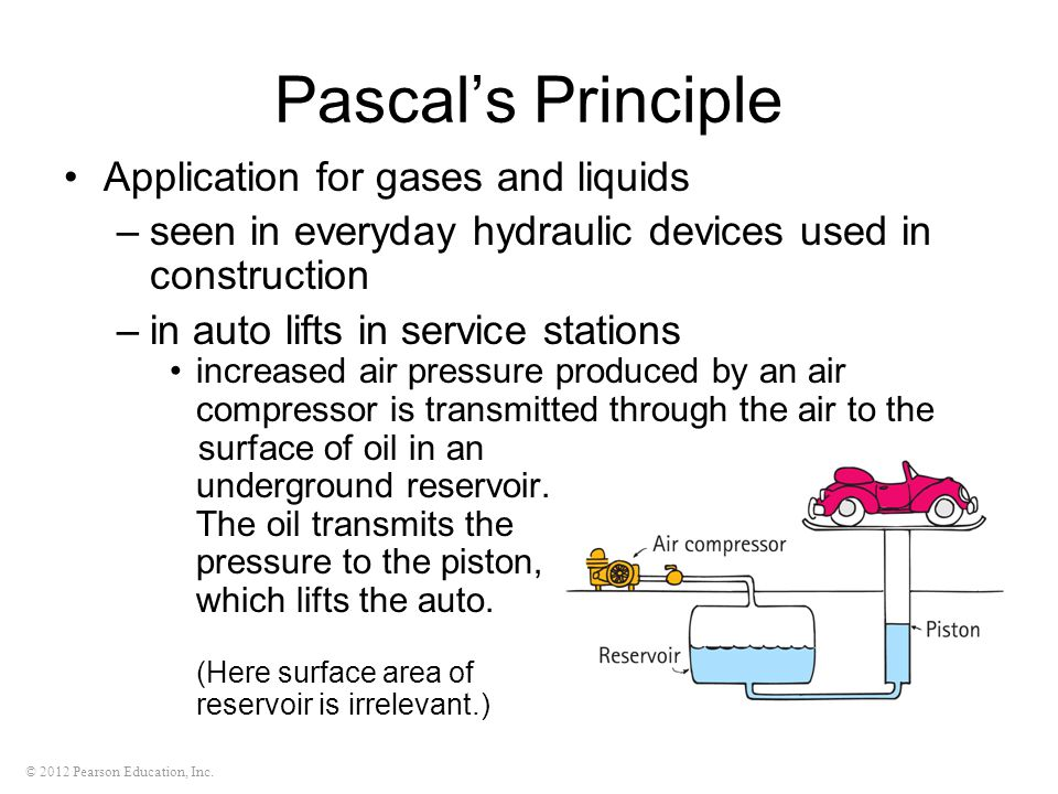 © 2012 Pearson Education, Inc. Pascal's Principle Application for gases and liquids –seen in everyday hydraulic devices used in construction –in auto