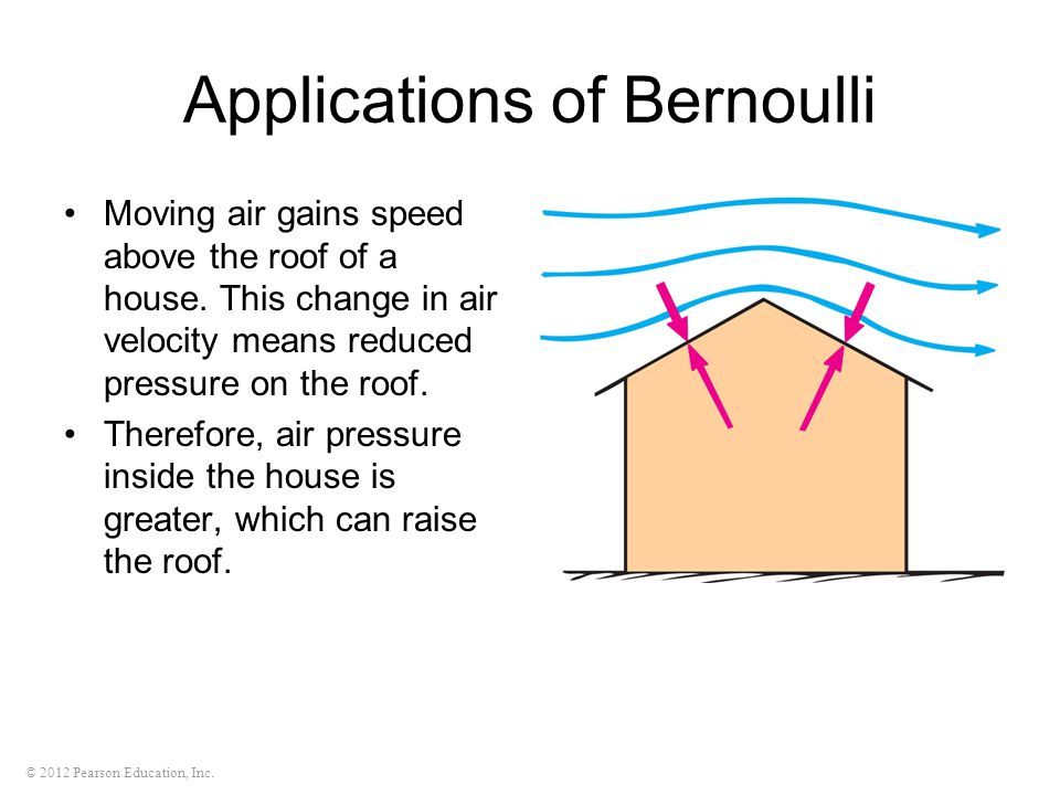 © 2012 Pearson Education, Inc. Applications of Bernoulli Moving air gains speed above the roof of a house. This change in air velocity means reduced p