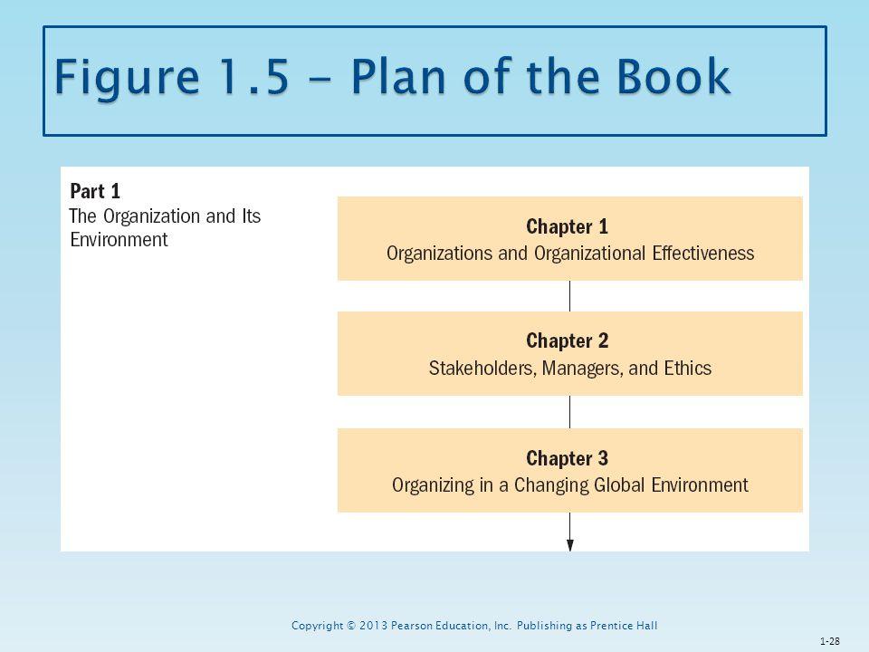 1-28 Copyright © 2013 Pearson Education, Inc. Publishing as Prentice Hall