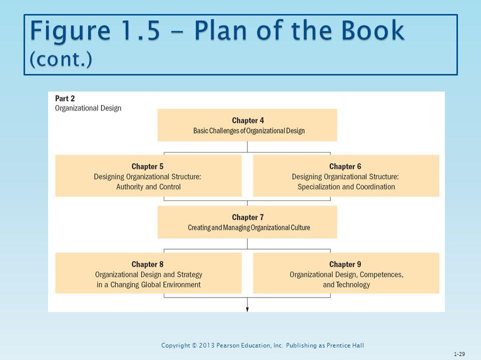 1-29 Copyright © 2013 Pearson Education, Inc. Publishing as Prentice Hall