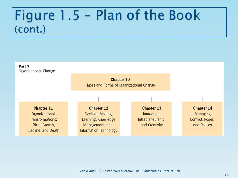 1-30 Copyright © 2013 Pearson Education, Inc. Publishing as Prentice Hall