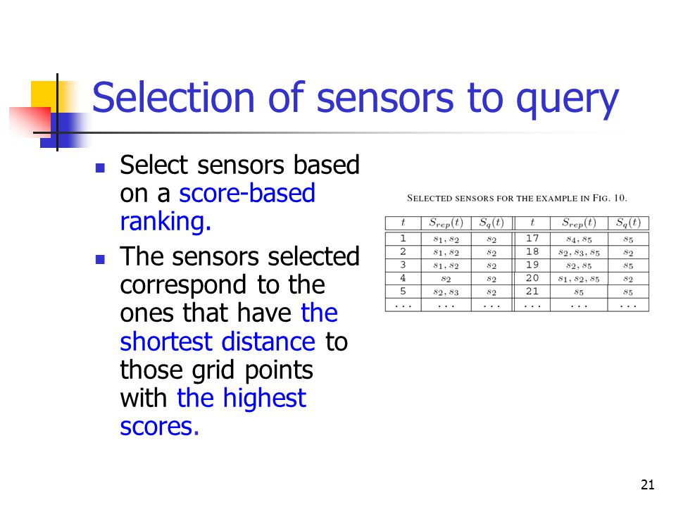 21 Selection of sensors to query Select sensors based on a score-based ranking.