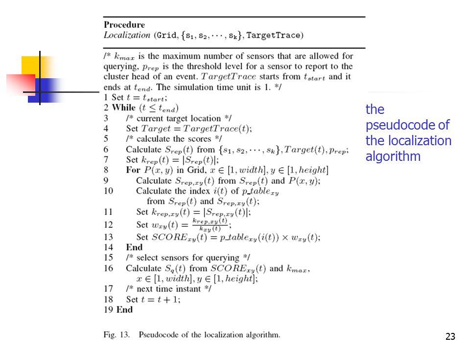 23 the pseudocode of the localization algorithm