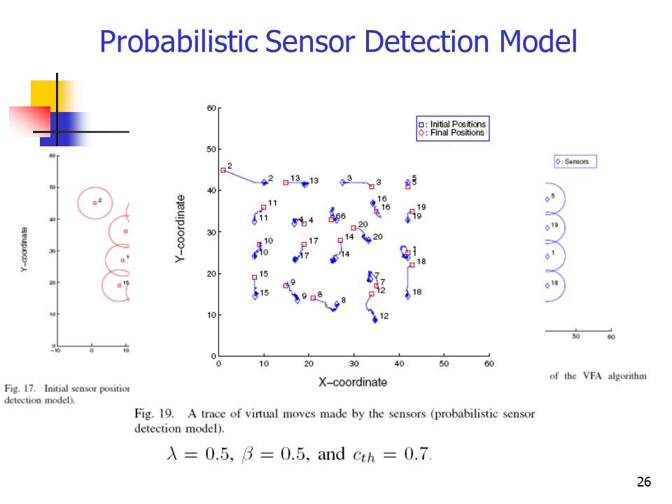 26 Probabilistic Sensor Detection Model