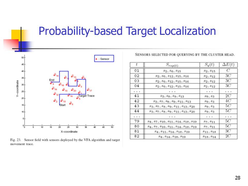 28 Probability-based Target Localization