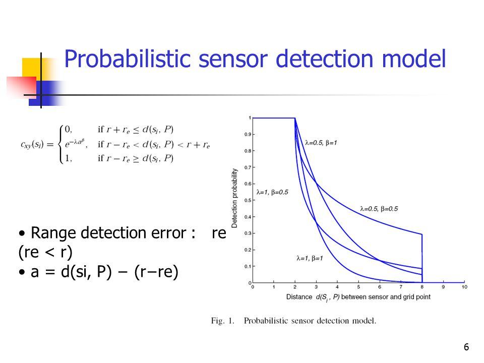 6 Probabilistic sensor detection model Range detection error : re (re < r) a = d(si, P) − (r−re)