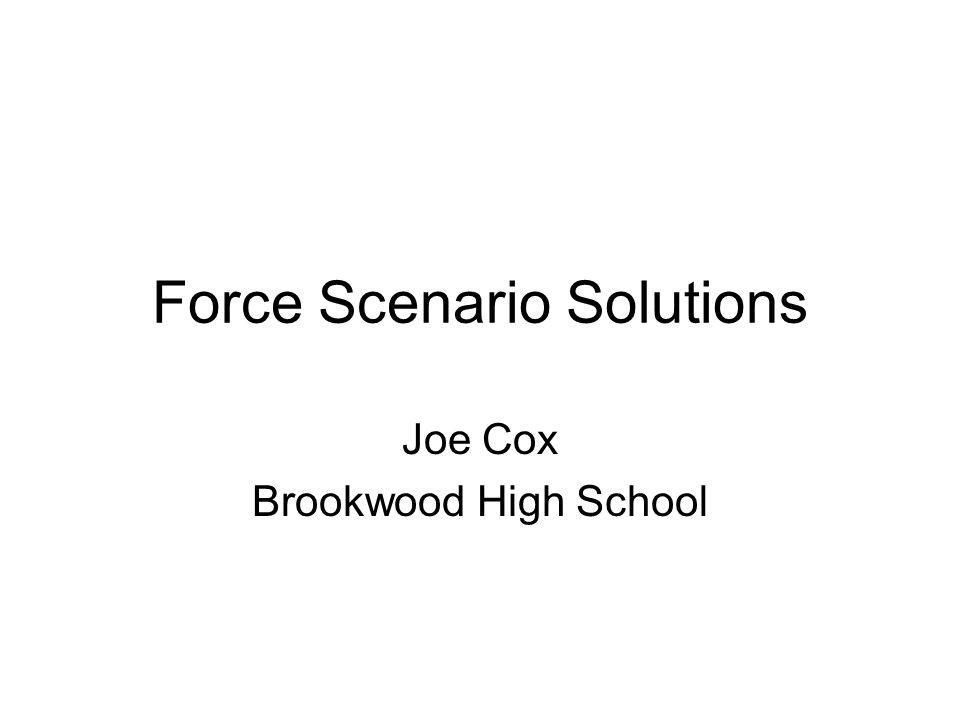 Force Scenario Solutions Joe Cox Brookwood High School