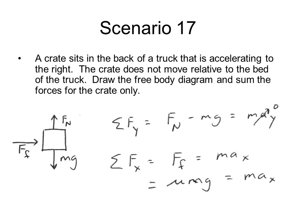 Scenario 17 A crate sits in the back of a truck that is accelerating to the right.