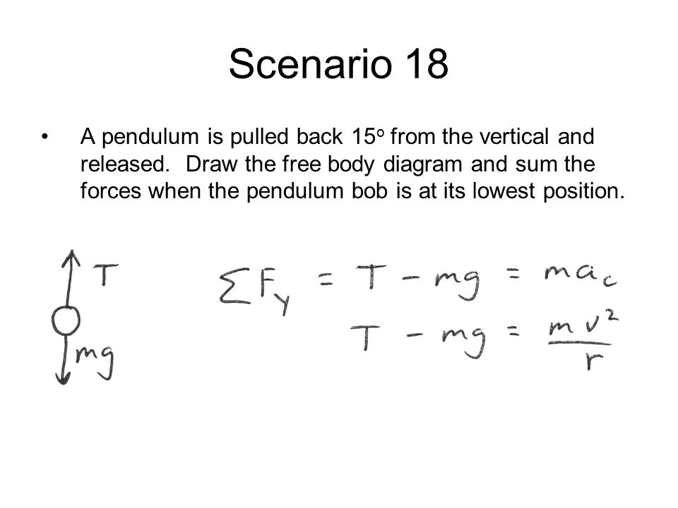 Scenario 18 A pendulum is pulled back 15 o from the vertical and released.