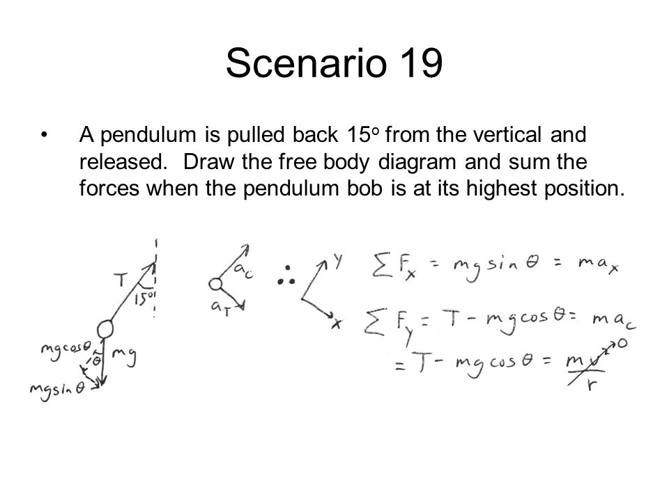 Scenario 19 A pendulum is pulled back 15 o from the vertical and released.