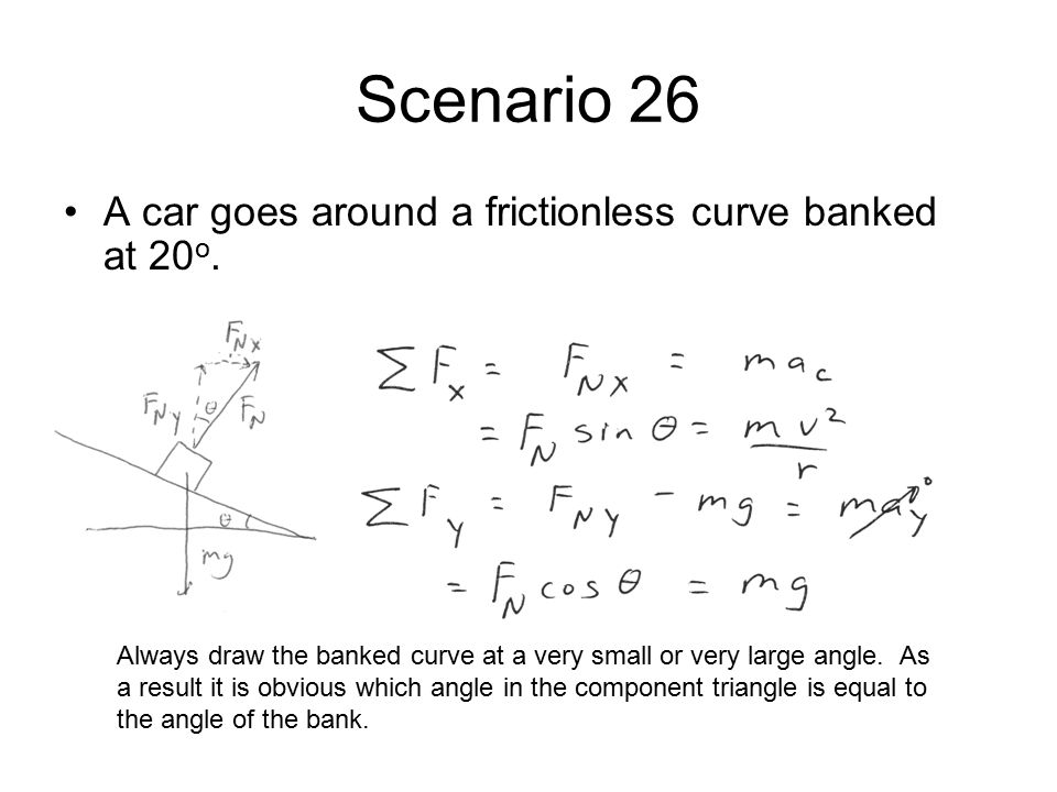 Scenario 26 A car goes around a frictionless curve banked at 20 o.