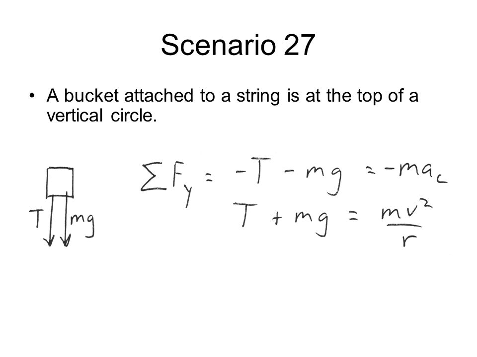 Scenario 27 A bucket attached to a string is at the top of a vertical circle.