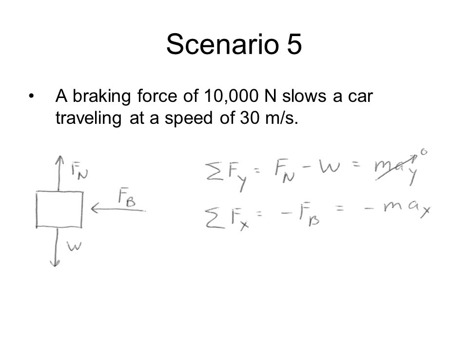 Scenario 5 A braking force of 10,000 N slows a car traveling at a speed of 30 m/s.