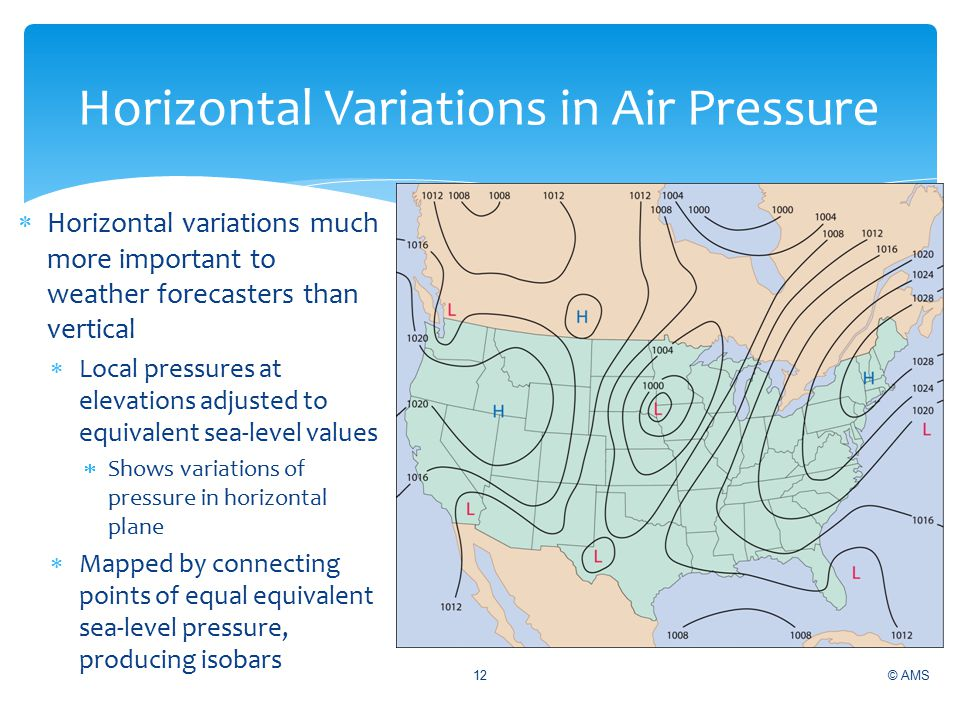 Horizontal Variations in Air Pressure  Horizontal variations much more important to weather forecasters than vertical  Local pressures at elevations adjusted to equivalent sea-level values  Shows variations of pressure in horizontal plane  Mapped by connecting points of equal equivalent sea-level pressure, producing isobars © AMS12
