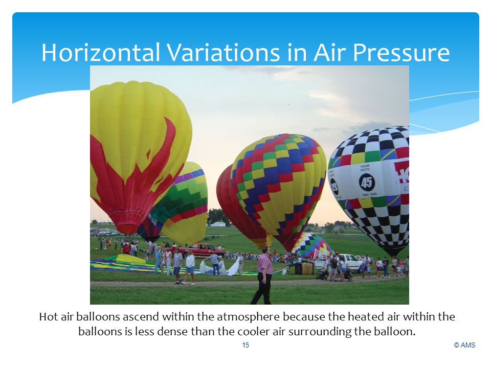 © AMS15 Horizontal Variations in Air Pressure Hot air balloons ascend within the atmosphere because the heated air within the balloons is less dense than the cooler air surrounding the balloon.