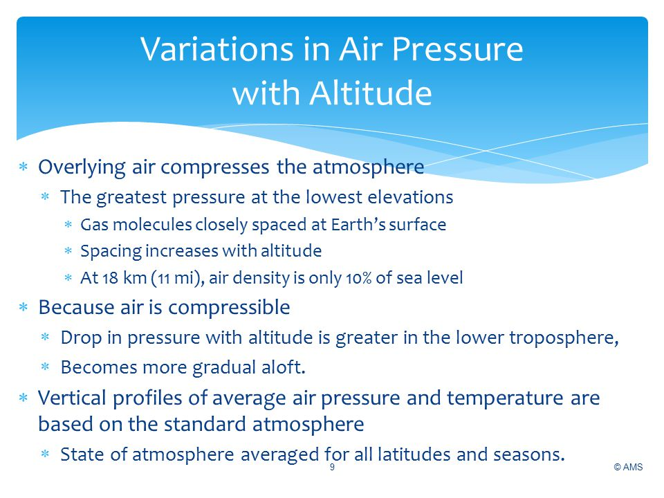 9  Overlying air compresses the atmosphere  The greatest pressure at the lowest elevations  Gas molecules closely spaced at Earth's surface  Spacing increases with altitude  At 18 km (11 mi), air density is only 10% of sea level  Because air is compressible  Drop in pressure with altitude is greater in the lower troposphere,  Becomes more gradual aloft.