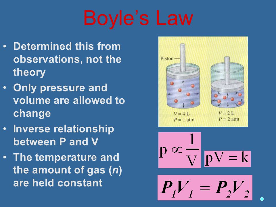 Boyle's Law Determined this from observations, not the theory Only pressure and volume are allowed to change Inverse relationship between P and V The