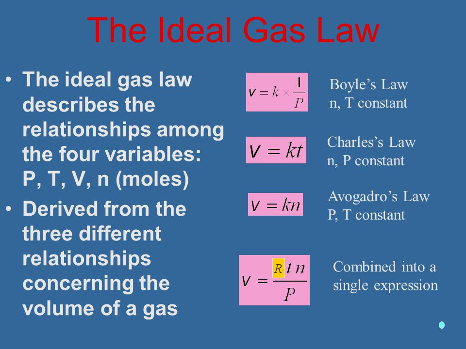 The Ideal Gas Law The ideal gas law describes the relationships among the four variables: P, T, V, n (moles) Derived from the three different relation