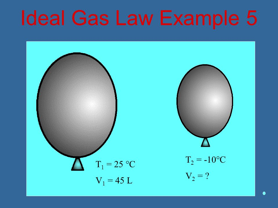 Ideal Gas Law Example 5 T 1 = 25 °C V 1 = 45 L T 2 = -10°C V 2 = ?