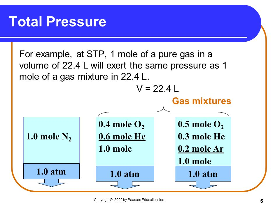 5 For example, at STP, 1 mole of a pure gas in a volume of 22.4 L will exert the same pressure as 1 mole of a gas mixture in 22.4 L.