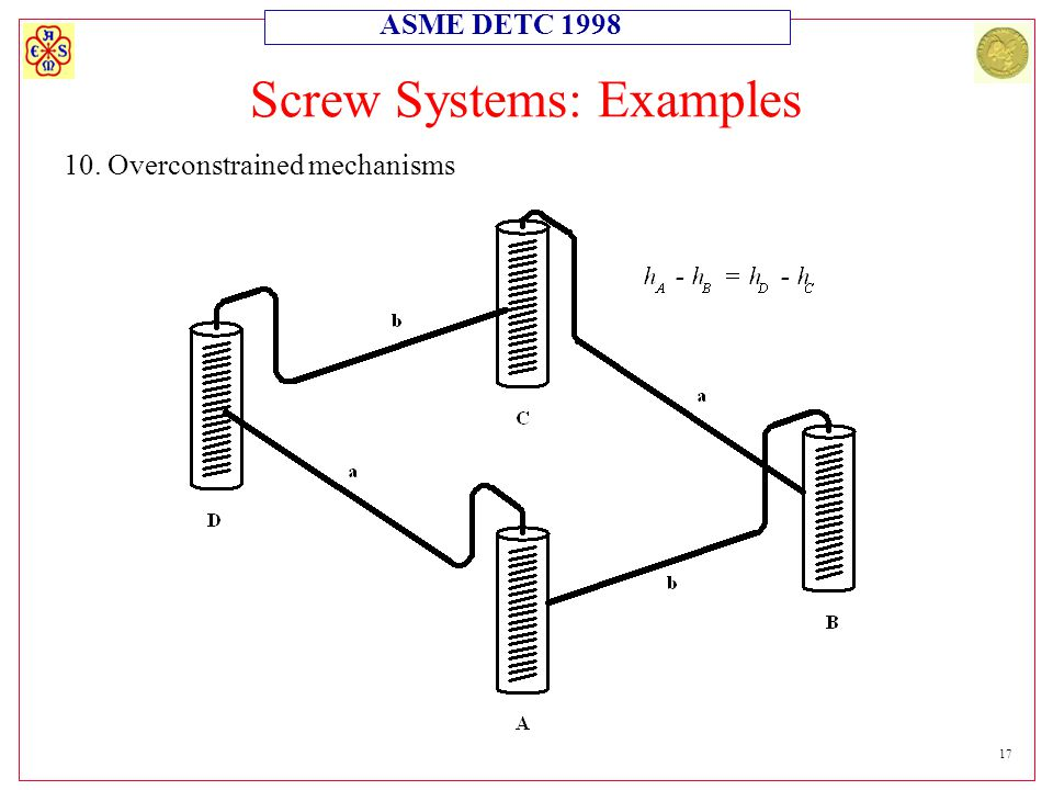 ASME DETC 1998 17 Screw Systems: Examples 10. Overconstrained mechanisms