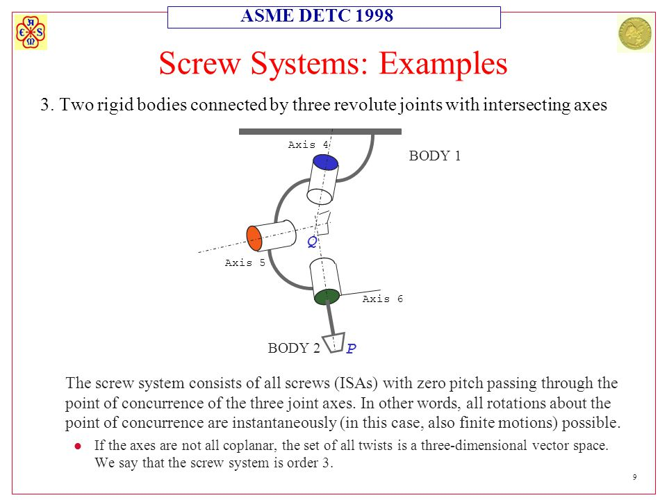 ASME DETC 1998 9 Screw Systems: Examples 3. Two rigid bodies connected by three revolute joints with intersecting axes The screw system consists of al