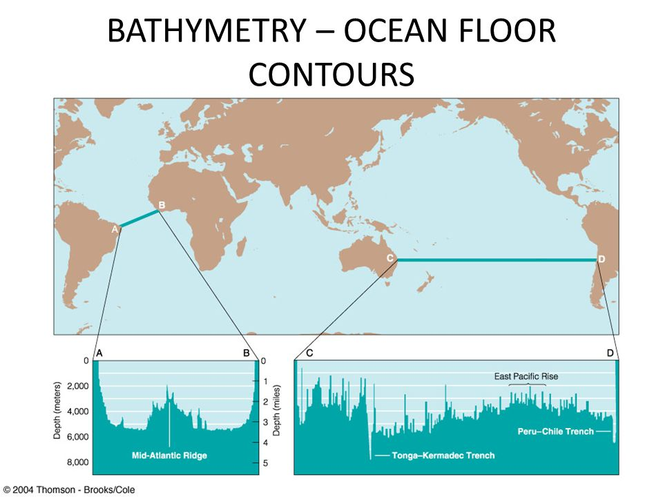 BATHYMETRY – OCEAN FLOOR CONTOURS