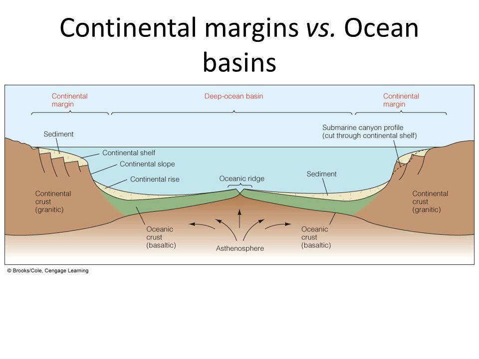 Continental margins vs. Ocean basins