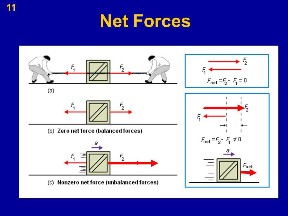 11 Net Forces