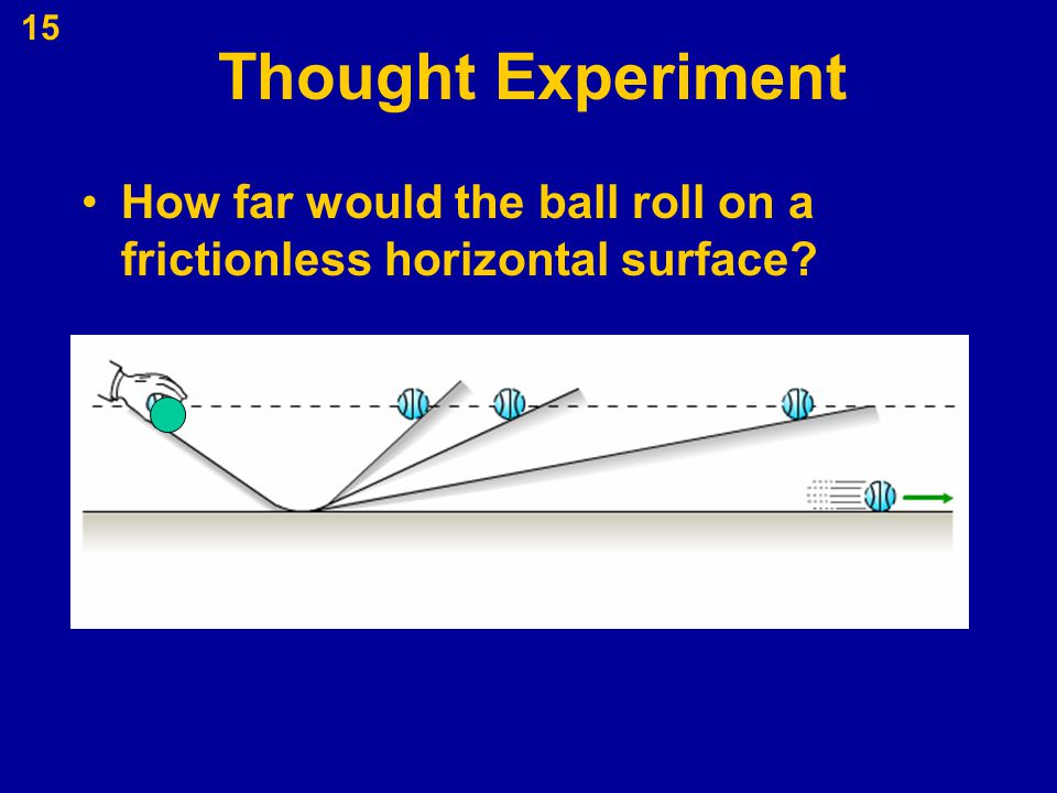 15 Thought Experiment How far would the ball roll on a frictionless horizontal surface?