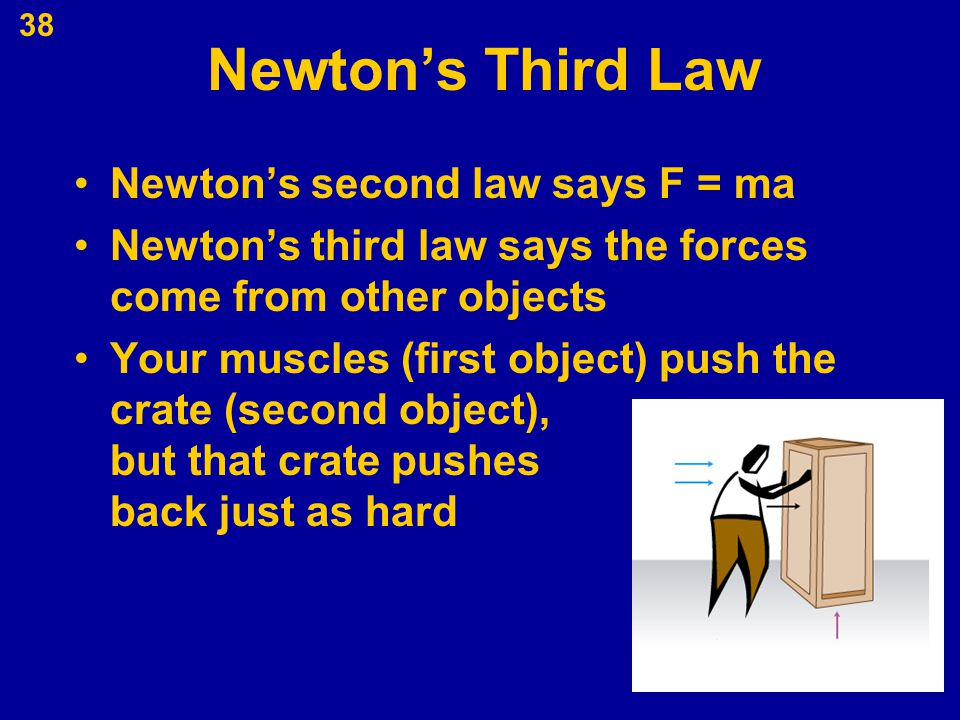 38 Newton's Third Law Newton's second law says F = ma Newton's third law says the forces come from other objects Your muscles (first object) push the