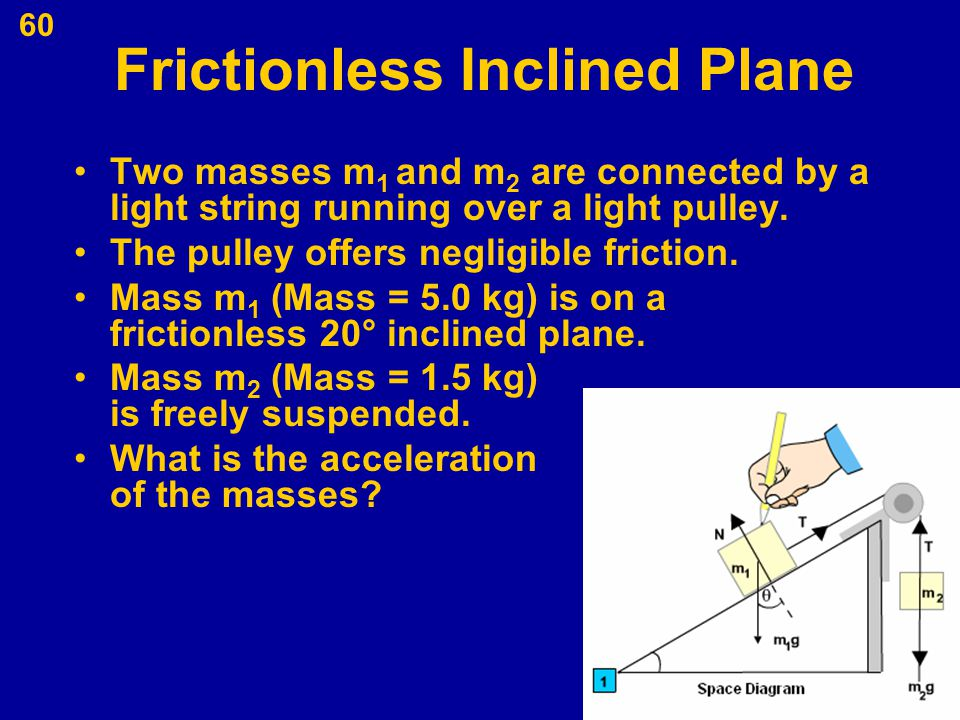 60 Frictionless Inclined Plane Two masses m 1 and m 2 are connected by a light string running over a light pulley. The pulley offers negligible fricti