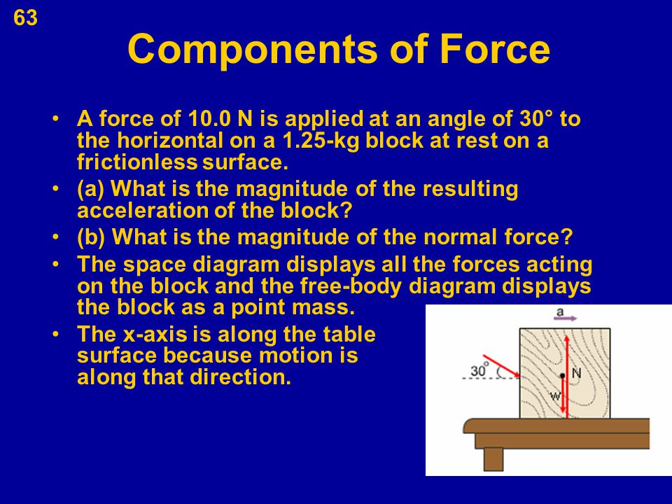 63 Components of Force A force of 10.0 N is applied at an angle of 30° to the horizontal on a 1.25-kg block at rest on a frictionless surface. (a) Wha