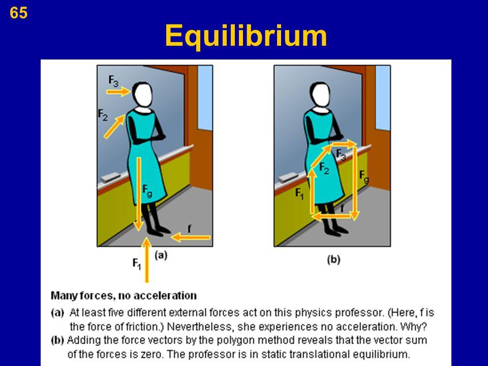 65 Equilibrium