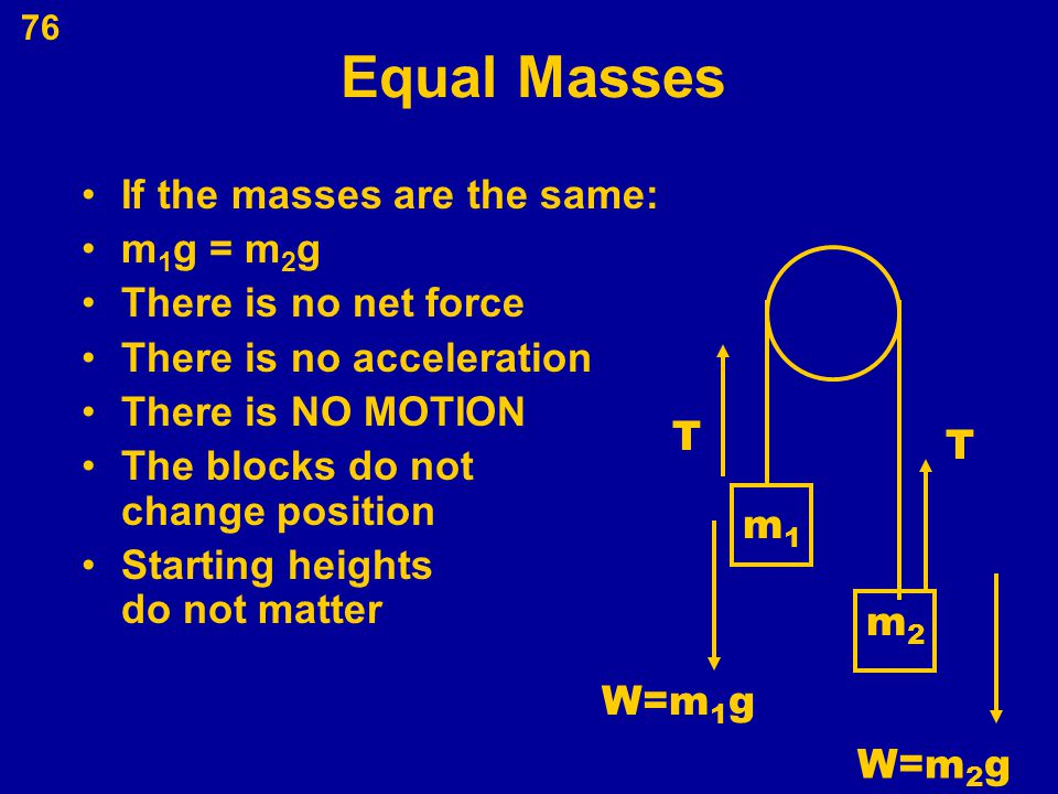76 Equal Masses If the masses are the same: m 1 g = m 2 g There is no net force There is no acceleration There is NO MOTION The blocks do not change p