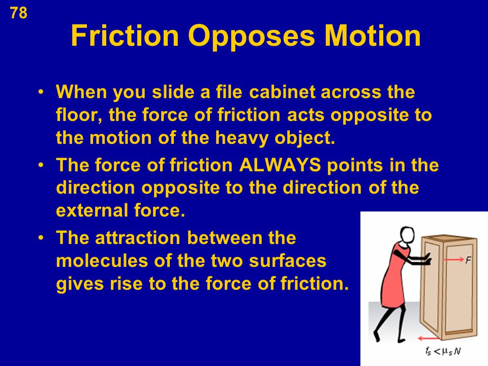 78 Friction Opposes Motion When you slide a file cabinet across the floor, the force of friction acts opposite to the motion of the heavy object. The