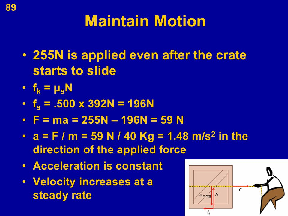 89 Maintain Motion 255N is applied even after the crate starts to slide f k = μ s N f s =.500 x 392N = 196N F = ma = 255N – 196N = 59 N a = F / m = 59