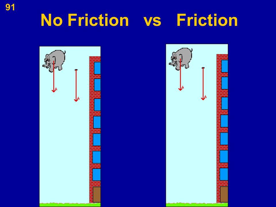 91 No Friction vs Friction