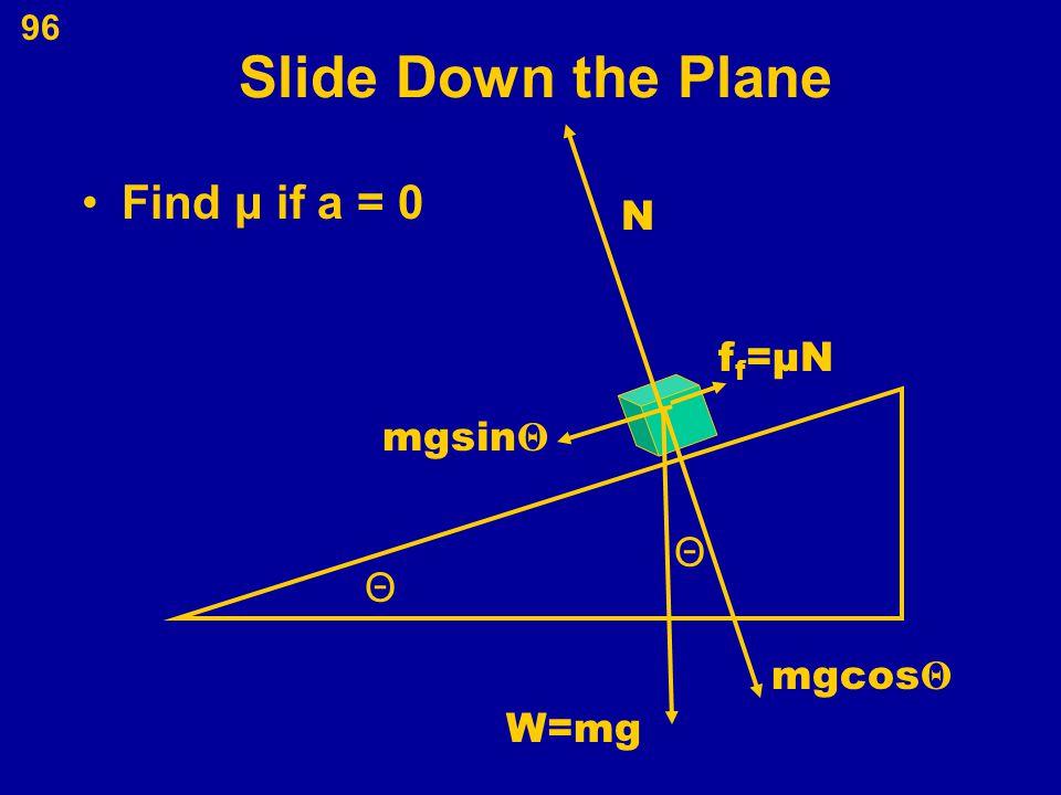 96 Slide Down the Plane Find μ if a = 0 W=mg Θ Θ mgsin Θ mgcos Θ N ff=μNff=μN