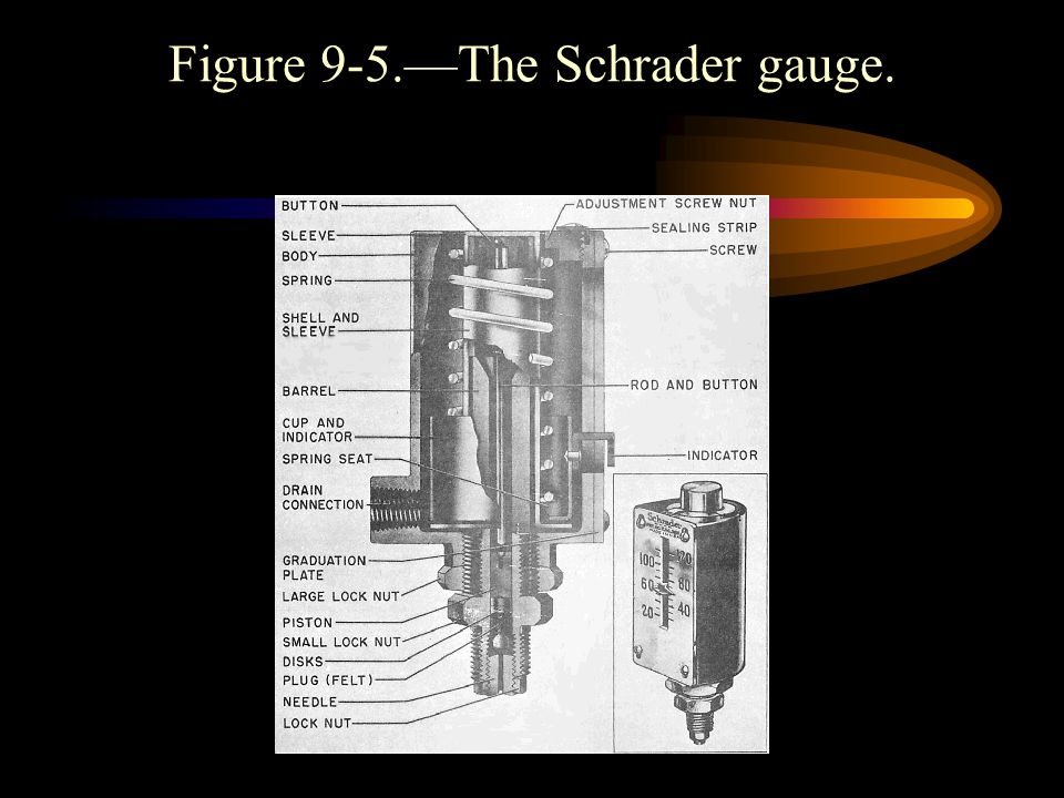 Figure 9-5.—The Schrader gauge.