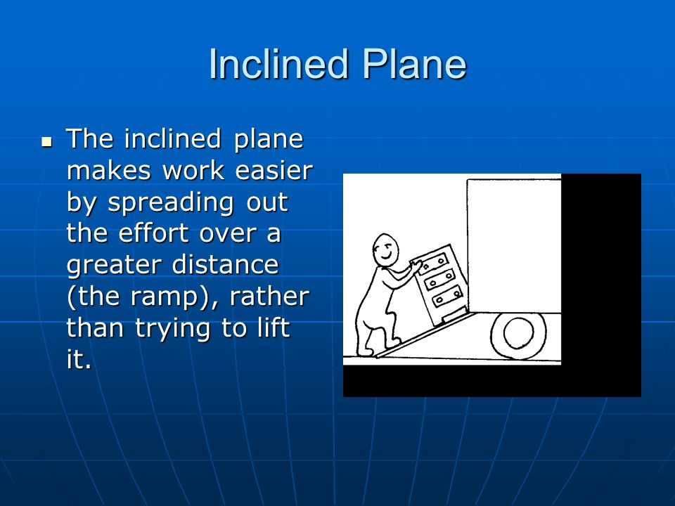 Inclined Plane The inclined plane makes work easier by spreading out the effort over a greater distance (the ramp), rather than trying to lift it. The