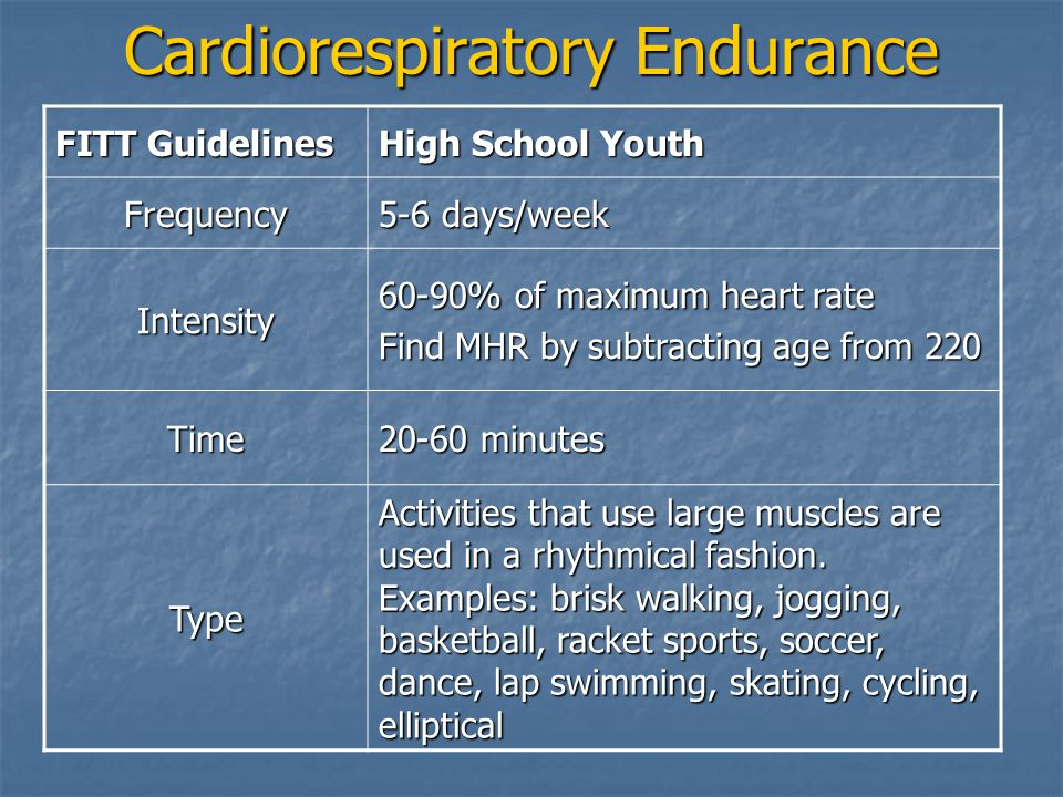 Cardiorespiratory Endurance FITT Guidelines High School Youth Frequency 5-6 days/week Intensity 60-90% of maximum heart rate Find MHR by subtracting age from 220 Time 20-60 minutes Type Activities that use large muscles are used in a rhythmical fashion.
