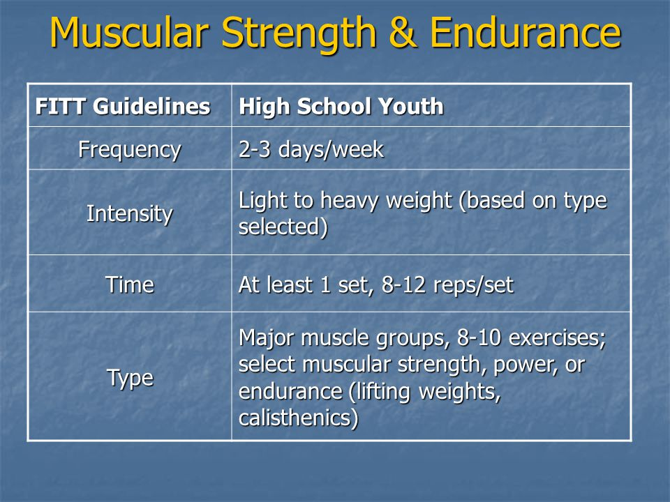 Muscular Strength & Endurance FITT Guidelines High School Youth Frequency 2-3 days/week Intensity Light to heavy weight (based on type selected) Time At least 1 set, 8-12 reps/set Type Major muscle groups, 8-10 exercises; select muscular strength, power, or endurance (lifting weights, calisthenics)