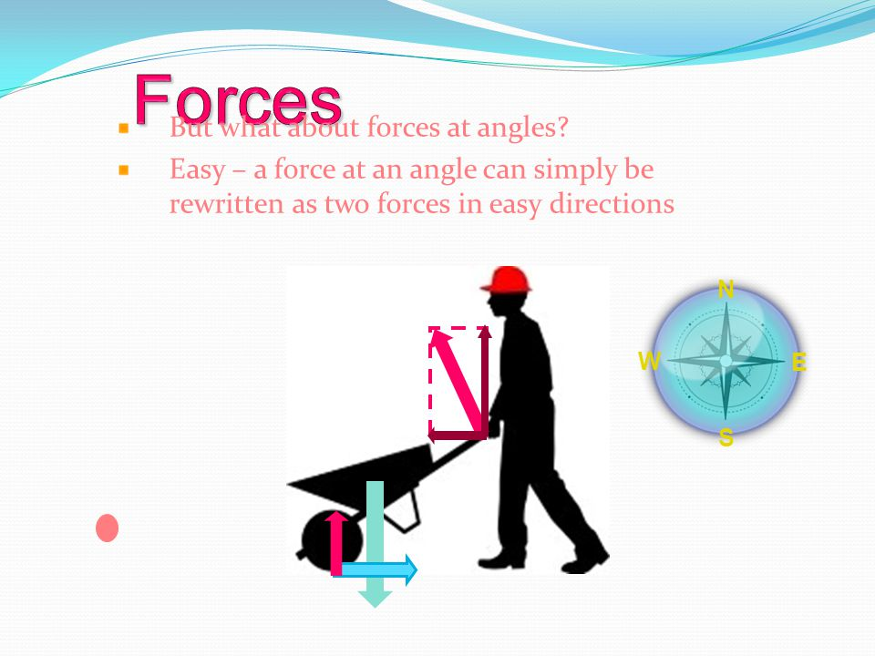 But what about forces at angles.