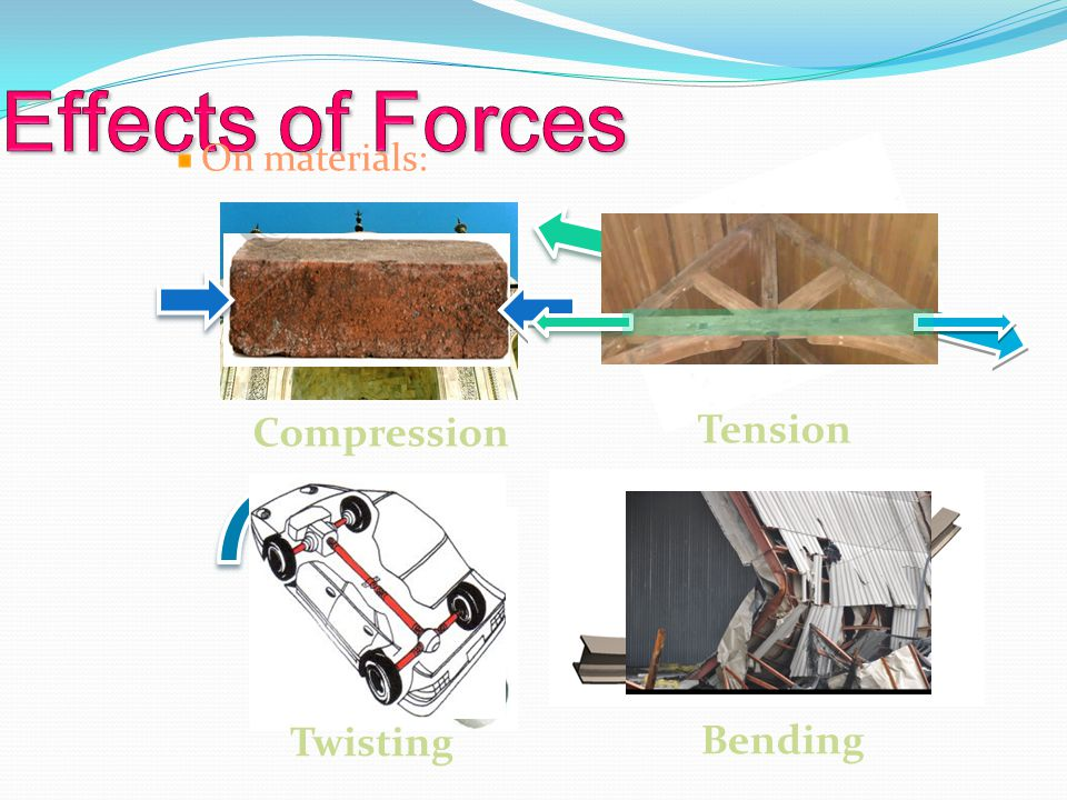 Effects of Forces 1)When forces push on an object, the material is compressed.