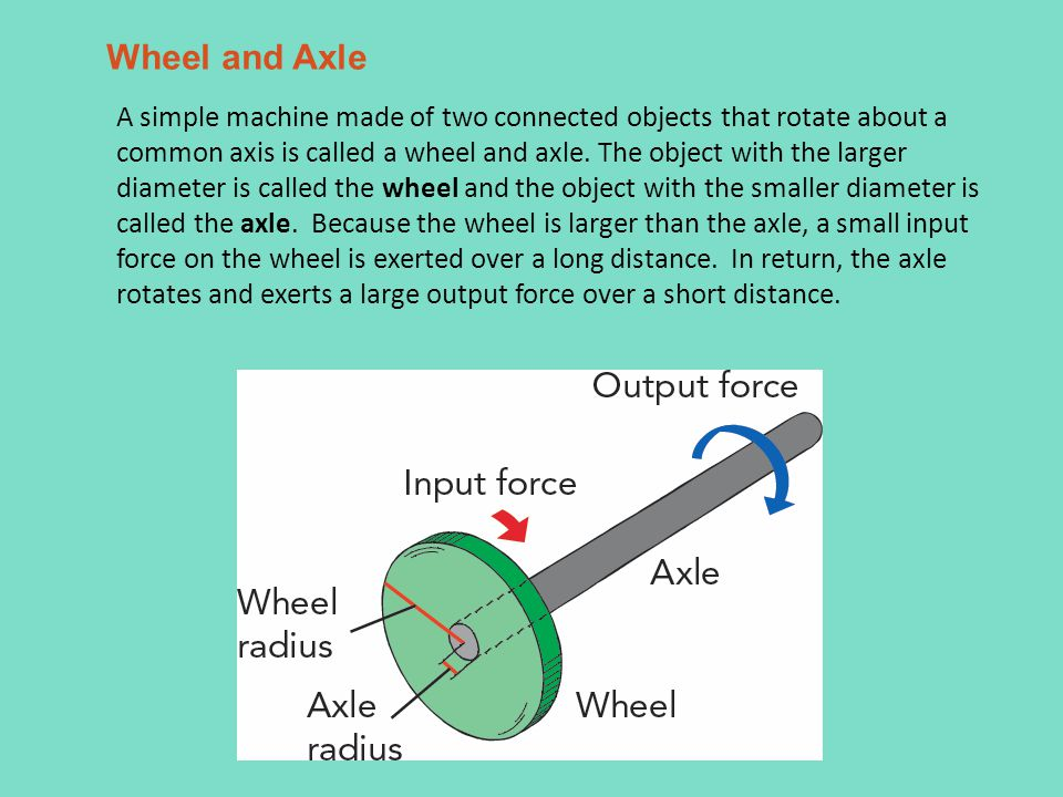 A simple machine made of two connected objects that rotate about a common axis is called a wheel and axle.