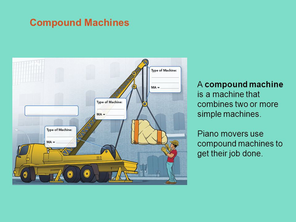 Compound Machines A compound machine is a machine that combines two or more simple machines.