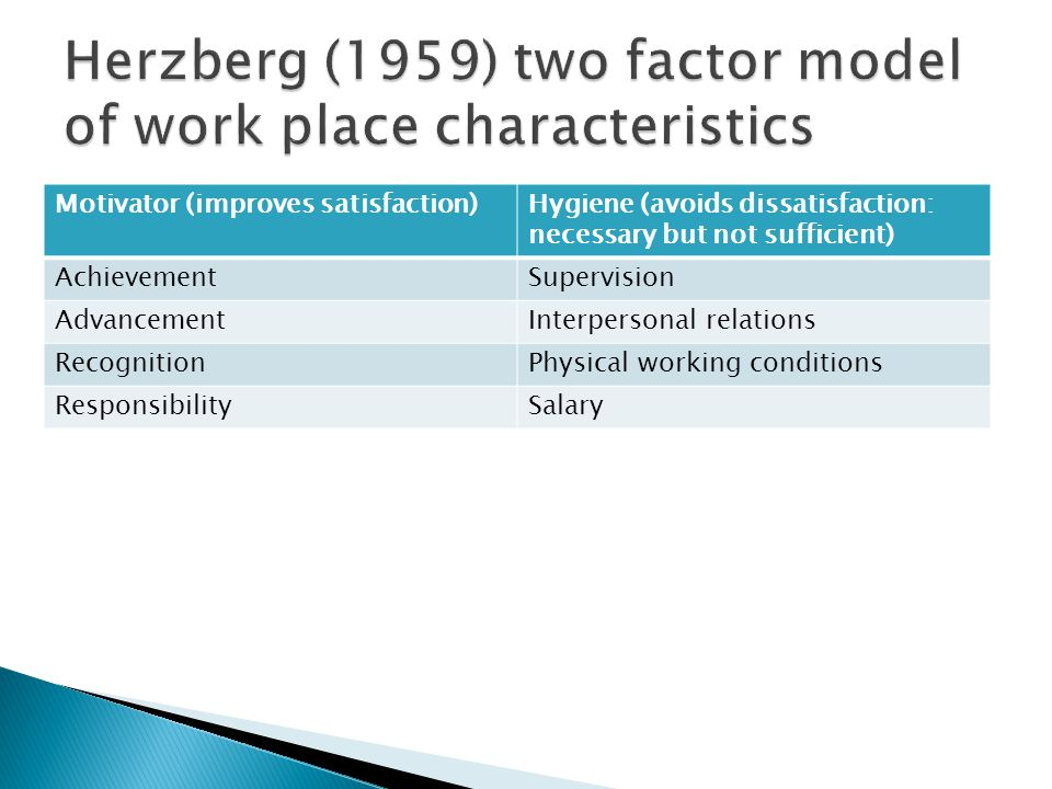  Satisfied workers exhibit ◦ positive organizational citizenship behaviors, ◦ tend to perform better ◦ are more likely to receive pay increases and promotions  Dissatisfied workers tend to ◦ quit, ◦ engage in destructive behavior (theft, sabotage, drug use) ◦ exhibit work-related fatigue ◦ and have higher illness